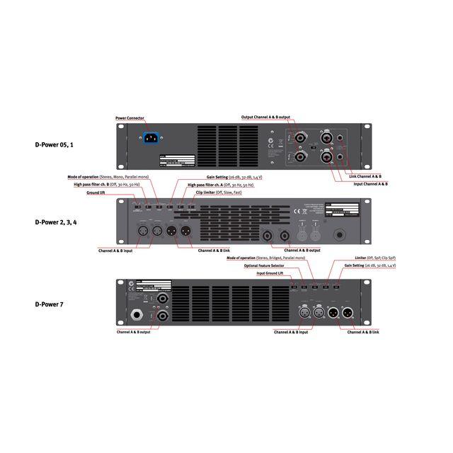 Kupit Camco D Power 3 Amplifier 2 X 1300 W 4 Ohm Cena 207664 I Usiliteli Moshnosti 2 Kanalnye Camco S Dostavkoj Po Rossii V Mustore